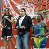 adcc worlds